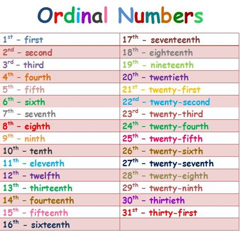 imagenes de numeros ordinales en ingles ordinal number 1 31 ค นหาด วย google esl pinterest