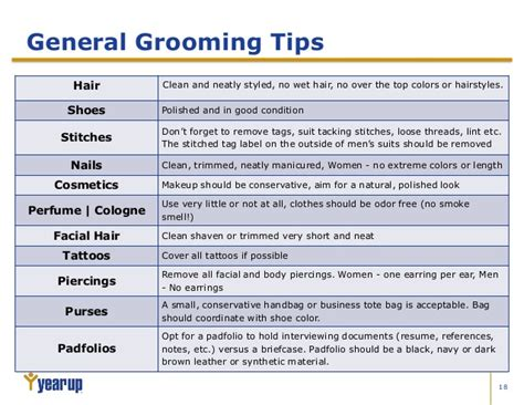 1950s grooming guide for women 3 professionalism and professional etiquette