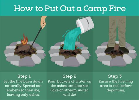 how to put out a fireplace leave no trace when enjoying the outdoors fix
