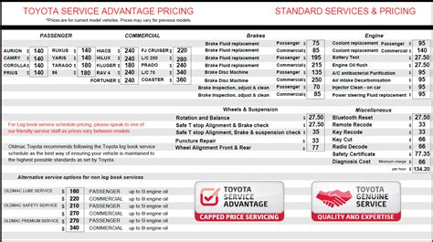 2010 Toyota Maintenance Schedule Toyota Service In Springwood Oldmac Toyota Springwood