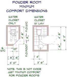Minimum Size For Bathroom With Shower Attachment 1 Jpg File