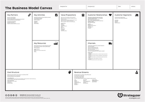 business model canvas a planning tool 2015 01 31