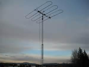 63 Inch Curtain Db11 Yagi Antenna Steppir Inc Antennas For Amateur
