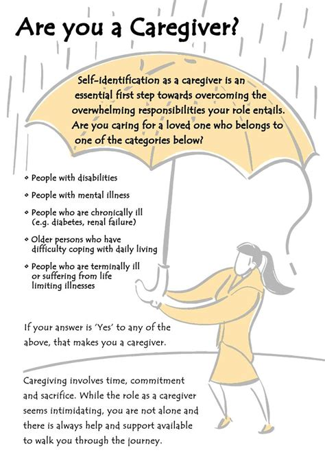 16 best caregiving health aging related facts stats infographics images on