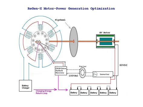 uses of inductors in power system regenx coils and regenxtra switching energetic forum