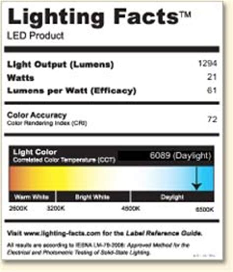 supplement facts label design requirements led light design led lighting facts program facts about