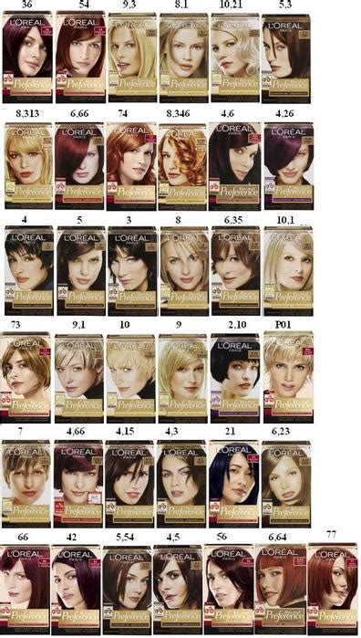 l oreal preference color chart loreal hair color chart light brown hair color