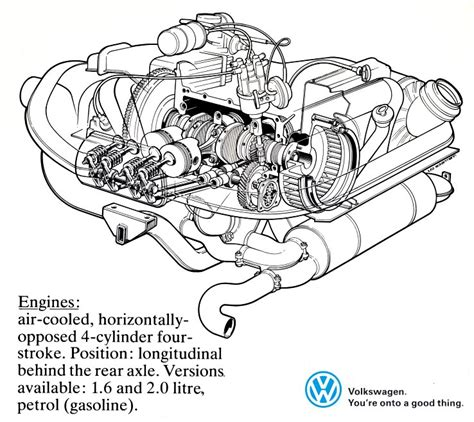 1968 vw beetle vacuum diagram html auto engine and parts