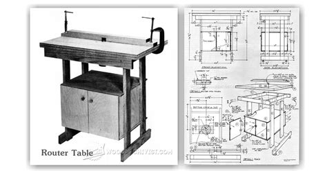 Simple Router Table Plans by Simple Router Table Plans Woodarchivist