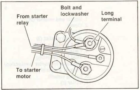 shovelhead starter wiring diagram efcaviation