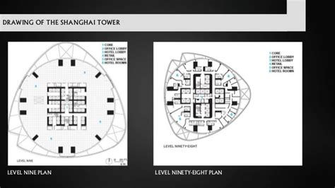 Petronas Twin Towers Floor Plan shanghai tower