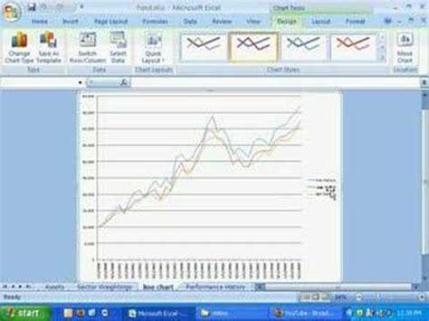 excel tutorial by sali kaceli excel 2007 line chart youtube