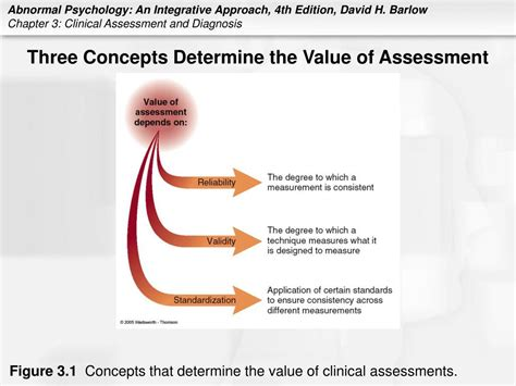 ppt chapter 3 clinical assessment and diagnosis