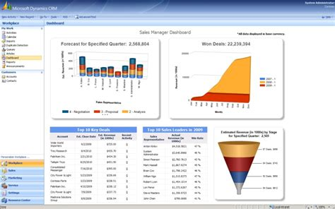 Microsoft Dynamics Crm simark consulting solutions microsoft dynamics crm