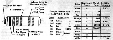 how to read paper capacitor antique radio forums view topic what s the value of this cap