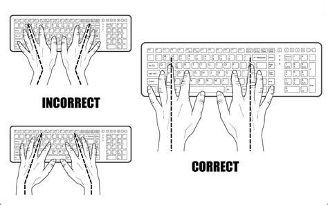Keyboard Komputer Dan Mouse cara memakai mouse dan keyboard yang benar ngelag