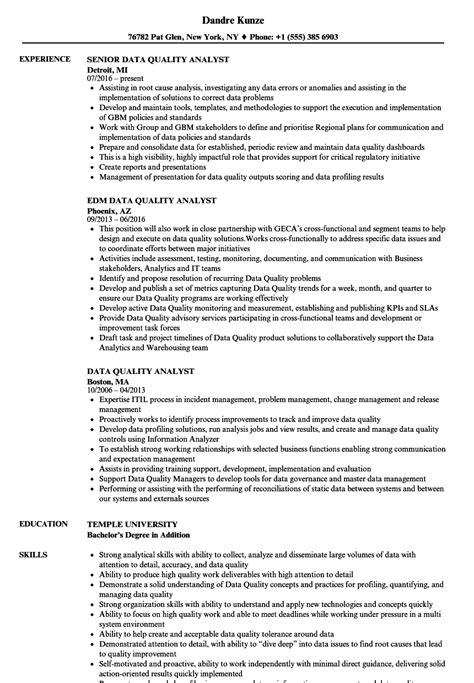 Cdo Analyst Sle Resume cdo analyst sle resume it project coordinator cover letter
