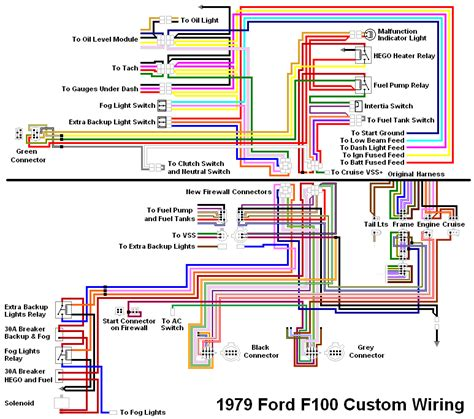 1973 ford f 250 wiring diagram get free image about wiring diagram