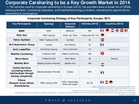 2014 Outlook for the Global Automotive Industry
