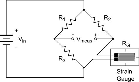 bridge resistor formula strain gauges