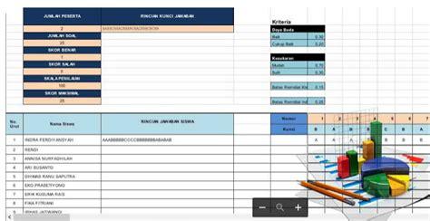 format analisis butir soal download aplikasi analisis soal pg dan essay format excell terbaru