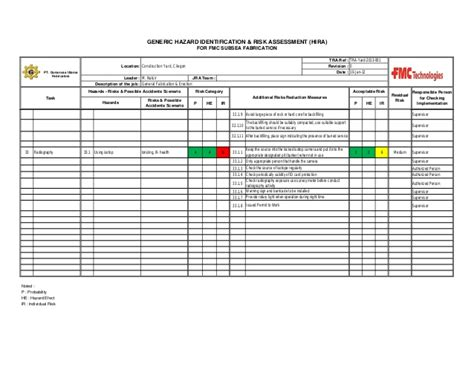 equipment condition report template equipment condition report template ncptt protecting historic structures from contamination