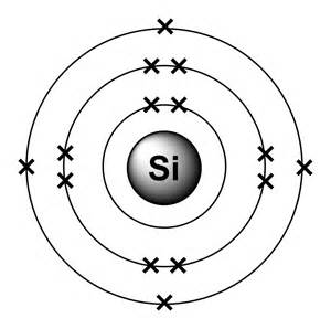 Silicon Protons Neutrons And Electrons Aluminum Aluminum Bohr Model