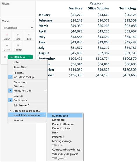 Tableau Table Calculations by Tableau Fundamentals An Introduction To Table Calculations