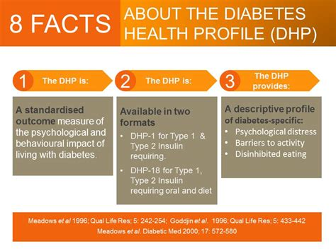 8 Facts On by 8 Facts About The Diabetes Health Profile Dhp Research