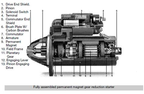 Switch Starter Espass ignition coil alternator starter manufacturer ribo