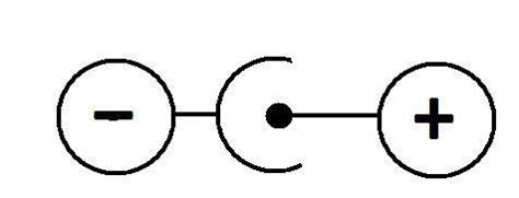 polarity symbols i have no idea what this is help