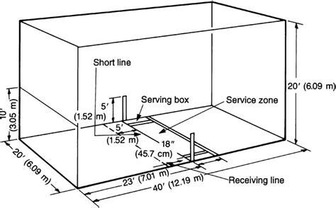 racquetball court diagram racquetball court diagram home design ideas