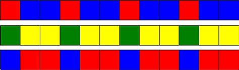 repeating pattern rule when are two patterns the same abstraction of repeating