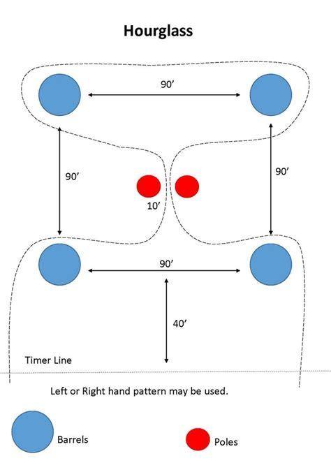 hourglass pattern in c hourglass gymkhana pattern gymkhana patterns pinterest
