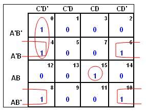 k map 4 variable k map karnaugh map in digital electronics tutorial part 5 vertical horizons