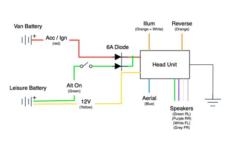 diode relay wiring diagram relay plus diode wiring diagram 31 wiring diagram images wiring diagrams mifinder co