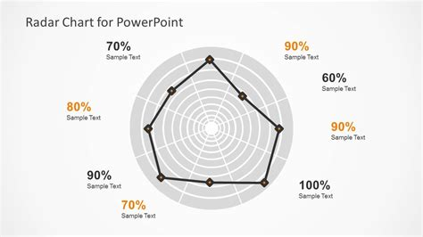 spider diagram template powerpoint radar chart template for powerpoint slidemodel