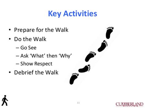 how to do how to do a gemba walk