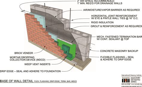 air barrier systems international masonry institute
