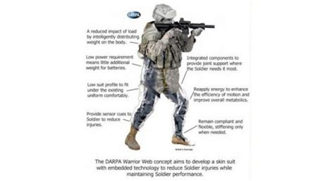 tactical assault light operator suit iron man suit s process important to u s department of