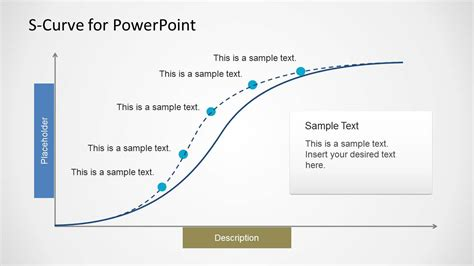 s curve template s curve for powerpoint slidemodel