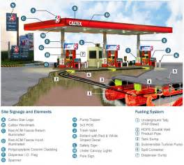 petrol station business plan template see investment advantage to owning your caltex petrol