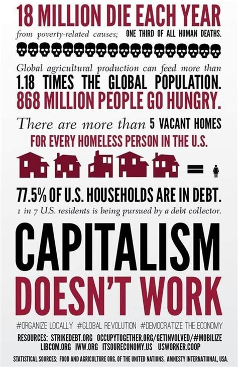how will capitalism end essays on a failing system books capitalism fail future economy