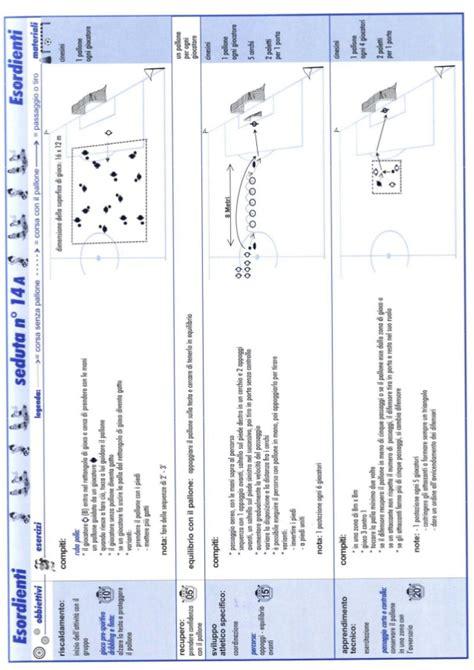 seduta di allenamento calcio scheda allenamento calcio esordienti