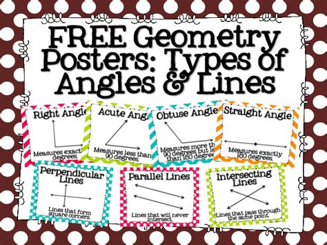 printable angles poster geometry posters types of angels lines