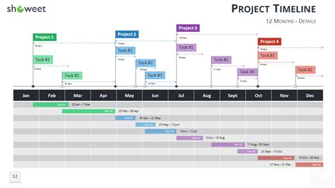 Gantt Charts And Project Timelines For Powerpoint Project Timeline In Powerpoint