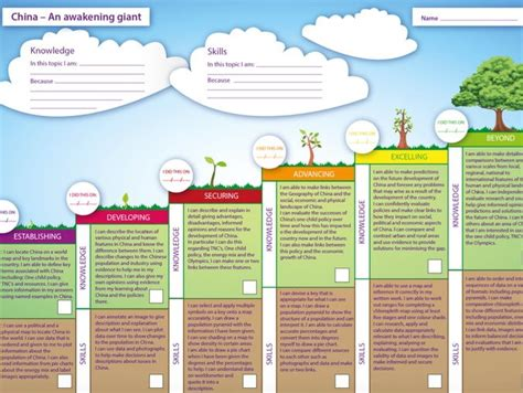 ks2 geography scheme of work how to map crime by vickybirdy teaching resources tes