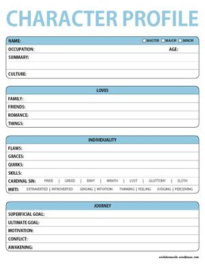 character bio template cyberuse