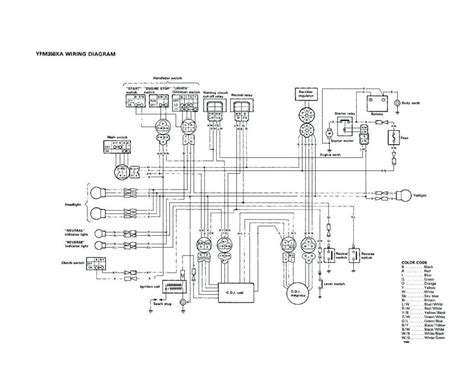 yamaha moto  wiring diagram wiring diagram