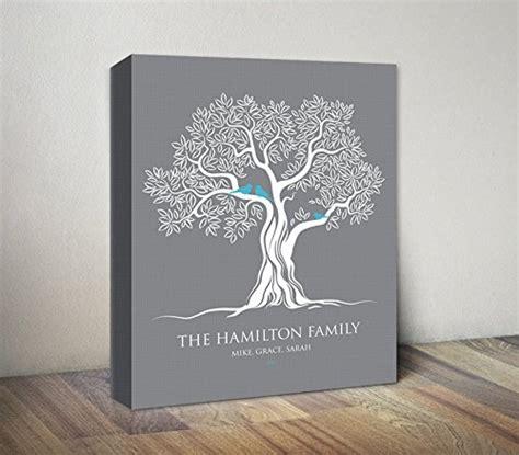 Family Tree S Print Birds On Treealized